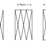 Stitch patterns commonly used for this joint